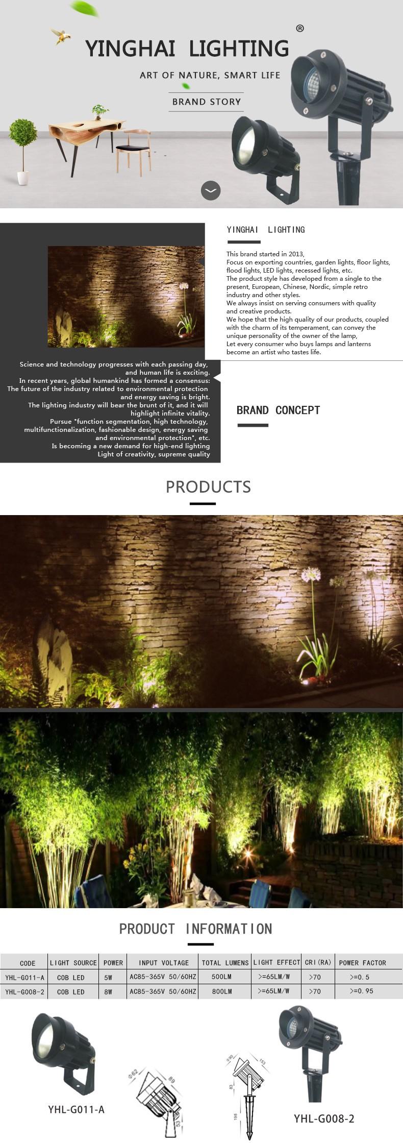 花园灯YHL-G011-A&YHL-G008-2英语.jpg