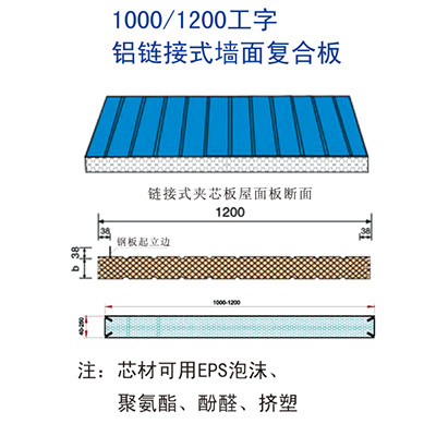 1000/1200 i-type aluminum link wall panel