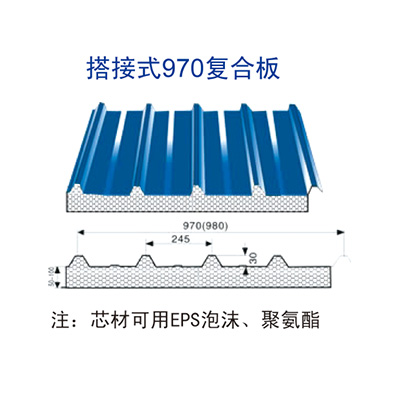 Lap type 970 composite plate