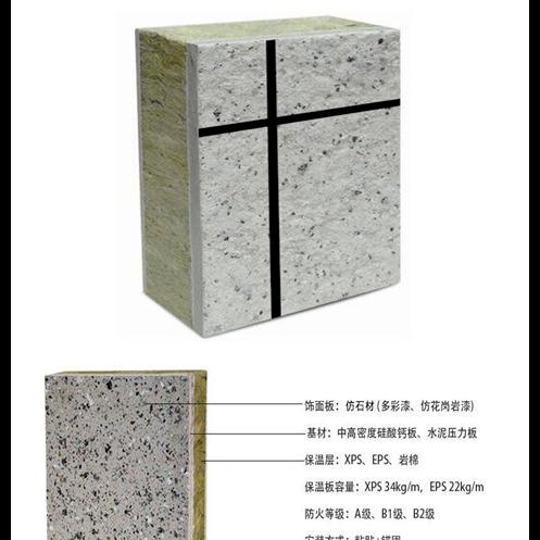 日照真石漆外墙酚醛保温装饰一体板-外墙聚氨酯保温装饰一体板报价